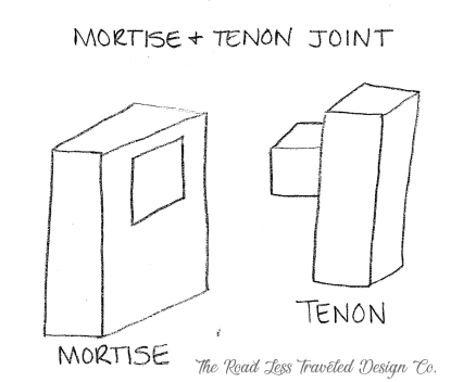 Sketch (Mortise & Tenon Joint) (for web)