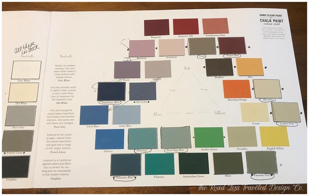 Annie Sloan Color Chart